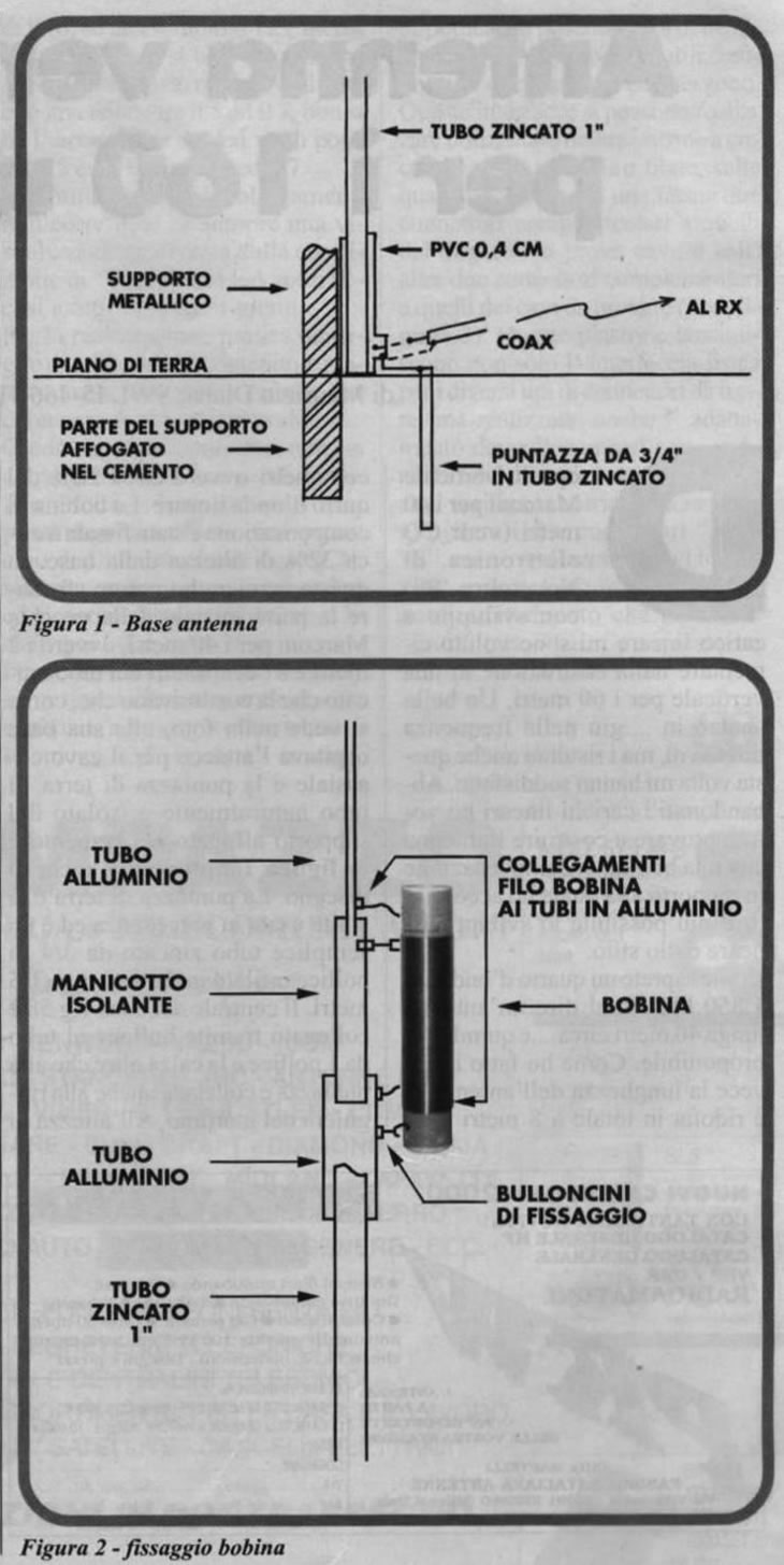 Antenna verticale per i 160 metri